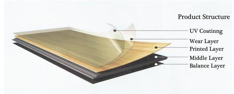 Sàn nhựa vân gỗ là gì? 5 lưu ý thường bị bỏ qua khi mua