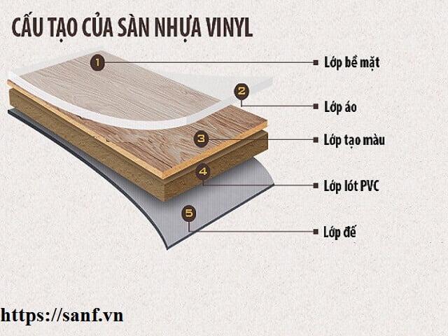 Sàn nhựa dán keo là gì? 5 lưu ý đặc biệt khi sử dụng sàn nhựa dán keo?
