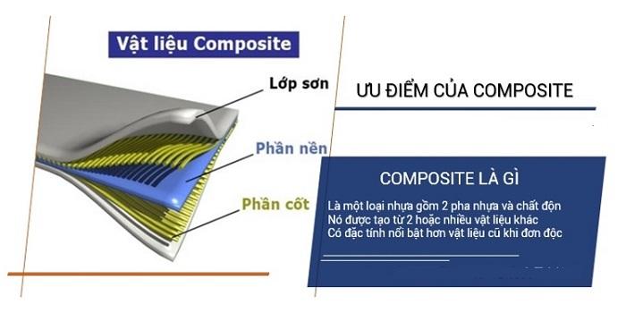 Nhựa composite là gì? Tính chất nổi bật của loại vật liệu này