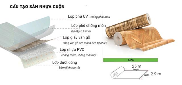 cấu tạo sàn nhựa cuộn